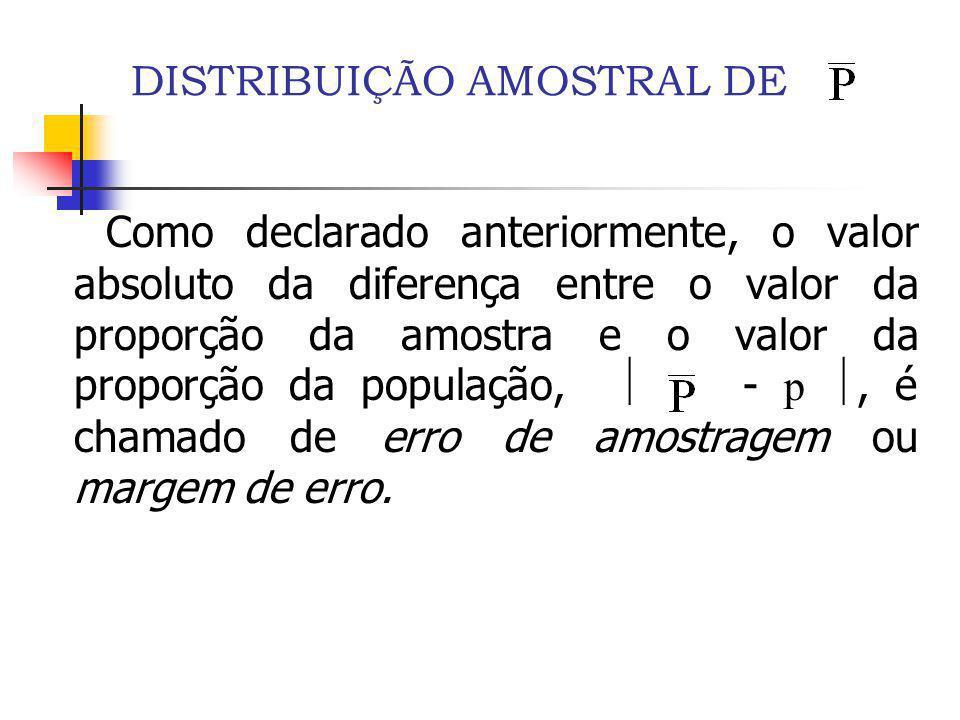 DISTRIBUIÇÃO AMOSTRAL DE Como declarado anteriormente, o valor absoluto da diferença entre o valor da proporção da amostra e o valor da proporção da p