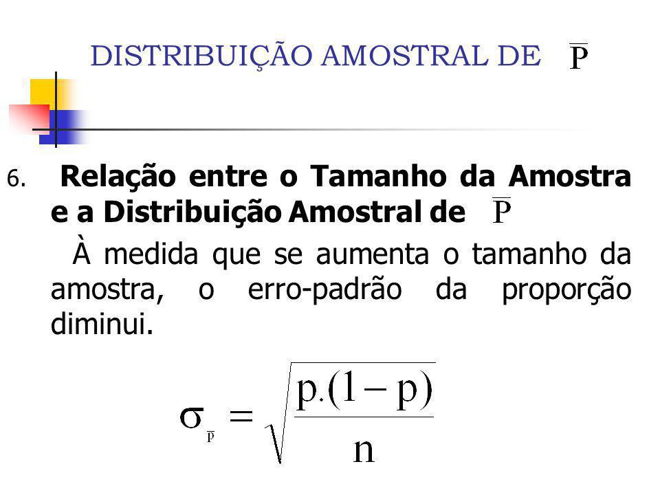 DISTRIBUIÇÃO AMOSTRAL DE 6. Relação entre o Tamanho da Amostra e a Distribuição Amostral de À medida que se aumenta o tamanho da amostra, o erro-padrã