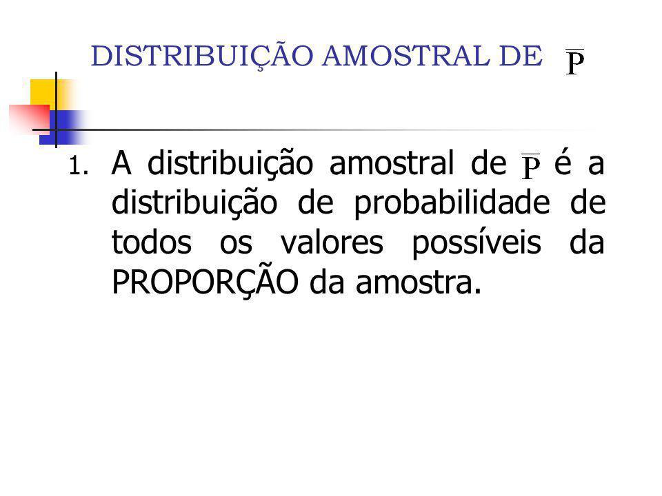 DISTRIBUIÇÃO AMOSTRAL DE 1. A distribuição amostral de é a distribuição de probabilidade de todos os valores possíveis da PROPORÇÃO da amostra.
