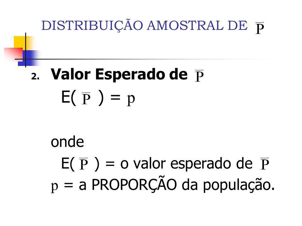 DISTRIBUIÇÃO AMOSTRAL DE 2. Valor Esperado de E( ) = p onde E( ) = o valor esperado de p = a PROPORÇÃO da população.