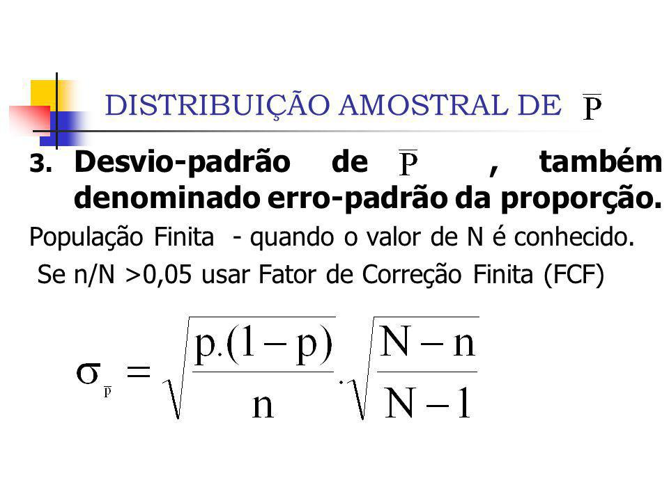DISTRIBUIÇÃO AMOSTRAL DE 3. Desvio-padrão de, também denominado erro-padrão da proporção. População Finita - quando o valor de N é conhecido. Se n/N >