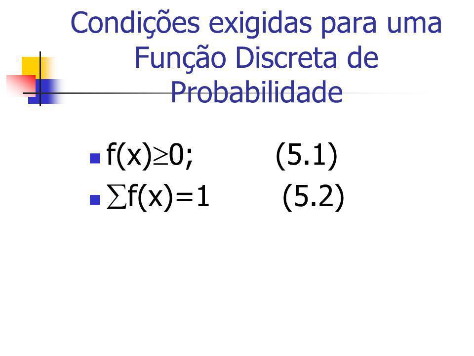 Condições exigidas para uma Função Discreta de Probabilidade f(x) 0; (5.1) f(x)=1 (5.2)