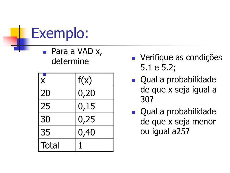 Exemplo: Verifique as condições 5.1 e 5.2; Qual a probabilidade de que x seja igual a 30.