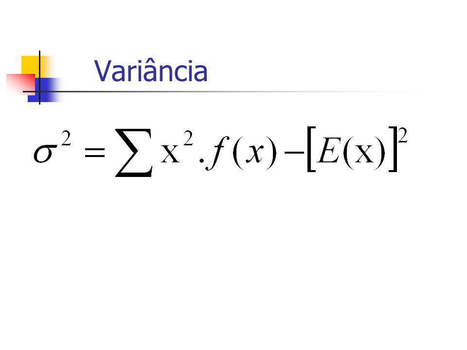 Exemplo: Determine o Valor Esperado. x f(x) 20 0,20 25 0,15 30 0,25 35 0,40 Total1 x.f(x) 4 3,75 7,5 14 x.f(x)=29,25 Valor Esperado