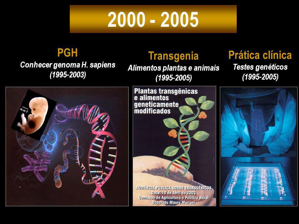 2000 - 2005 Prática clínica Testes genéticos (1995-2005) PGH Conhecer genoma H. sapiens (1995-2003) Transgenia Alimentos plantas e animais (1995-2005)