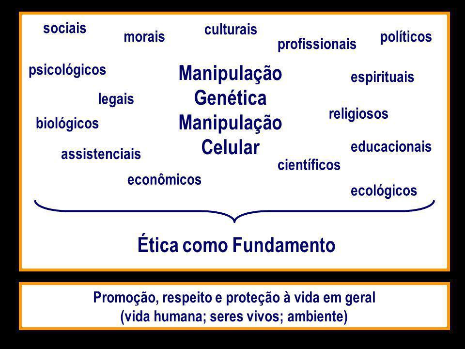 Manipulação Genética Manipulação Celular Promoção, respeito e proteção à vida em geral (vida humana; seres vivos; ambiente) sociais legais biológicos