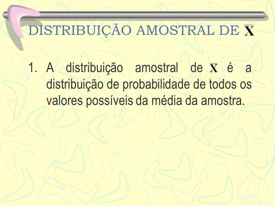 DISTRIBUIÇÃO AMOSTRAL DE 1.A distribuição amostral de é a distribuição de probabilidade de todos os valores possíveis da média da amostra.