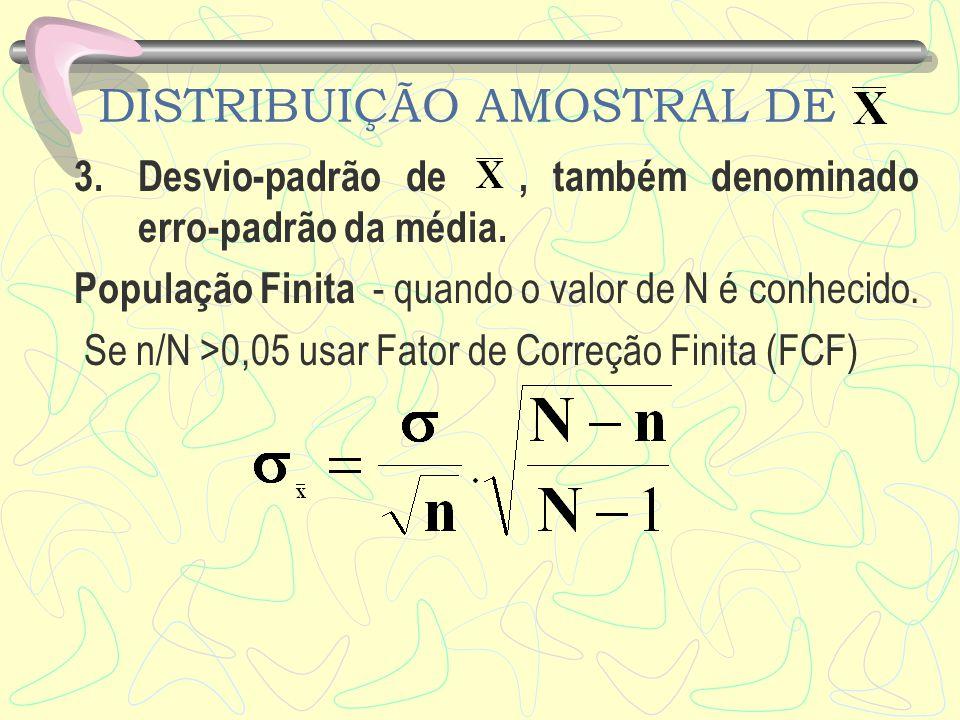 DISTRIBUIÇÃO AMOSTRAL DE 3.Desvio-padrão de, também denominado erro-padrão da média. População Finita - quando o valor de N é conhecido. Se n/N >0,05