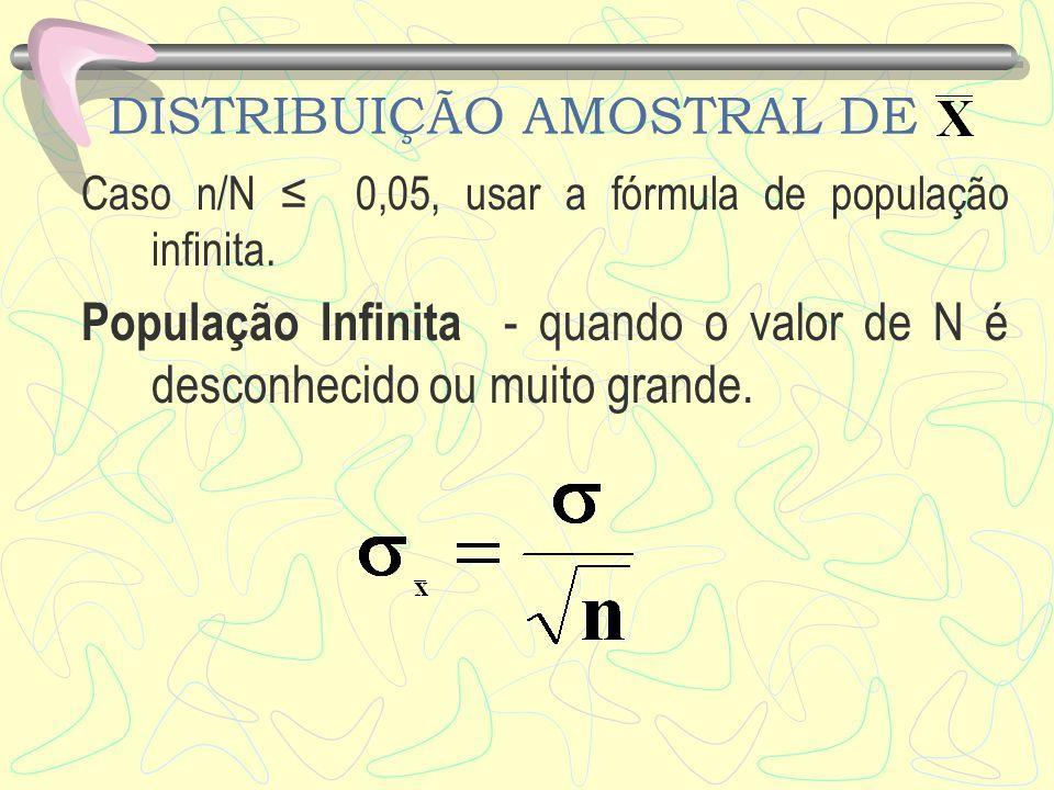 DISTRIBUIÇÃO AMOSTRAL DE Caso n/N 0,05, usar a fórmula de população infinita. População Infinita - quando o valor de N é desconhecido ou muito grande.