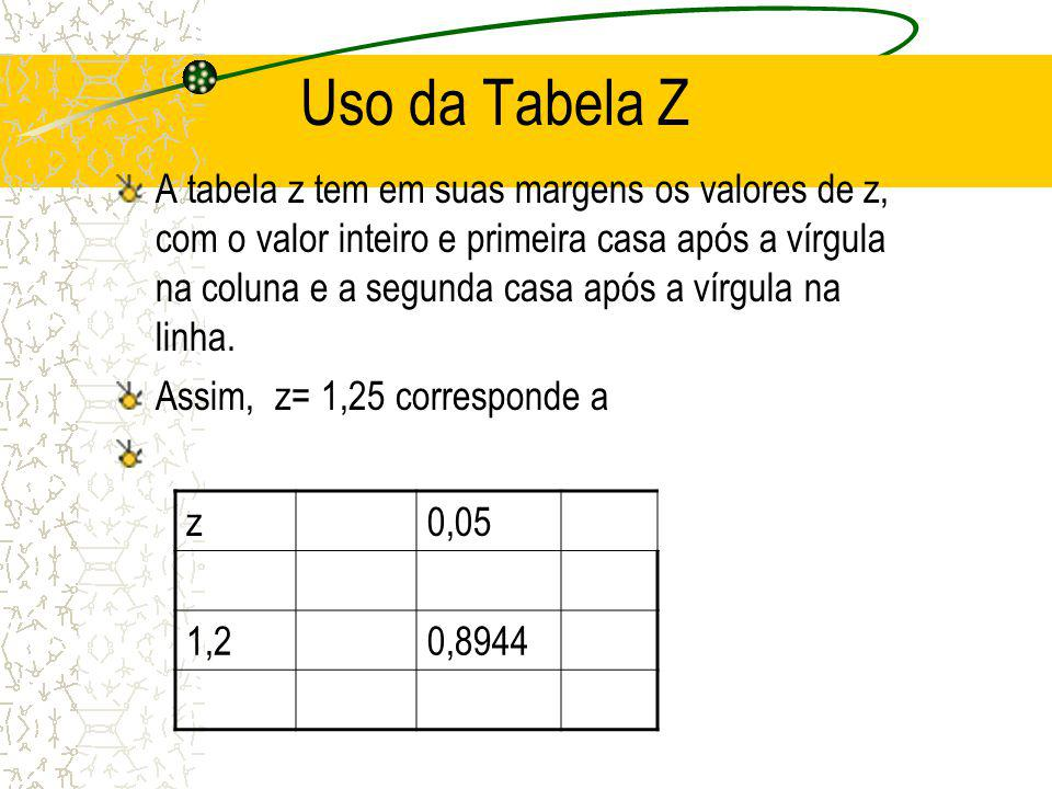 Primeiro Passo: Determinar Z, para cada um dos valores. Menos de 4 z=-3 Entre 4 e 6z=-3 e z=-1 Entre 6 e 7z=-1 e z=0 Mais de 8z=1