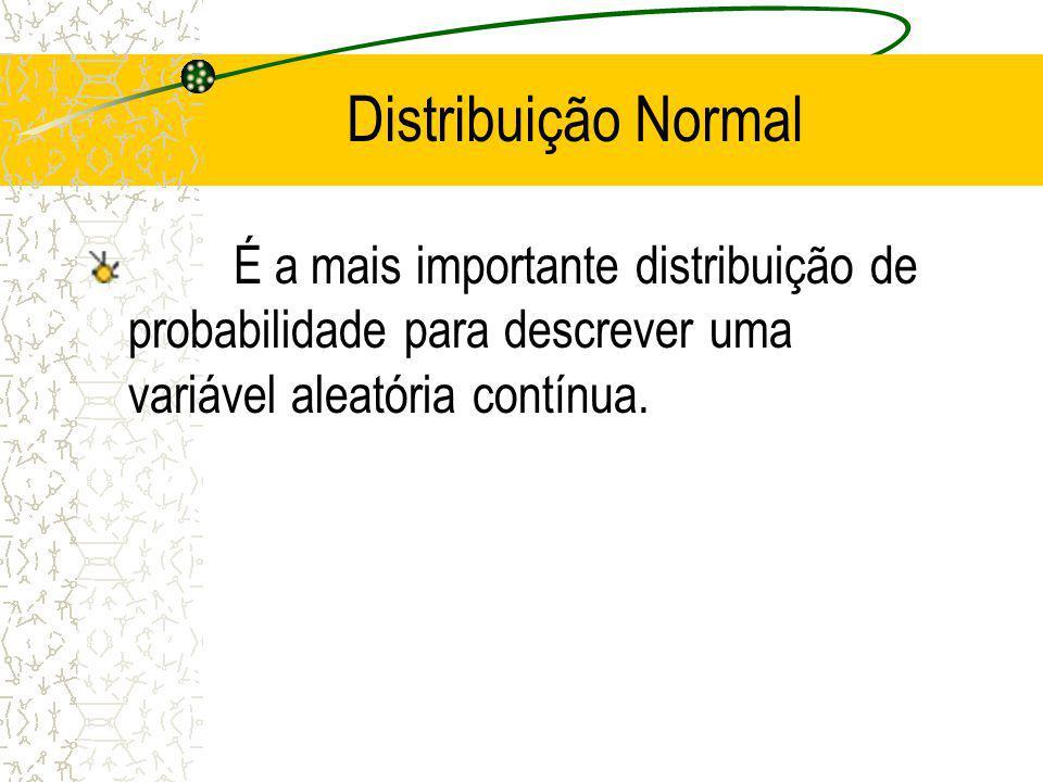 Profa. Rossana Fraga Benites Distribuições Contínuas de Probabilidade