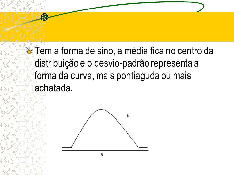 É a mais importante distribuição de probabilidade para descrever uma variável aleatória contínua. Distribuição Normal