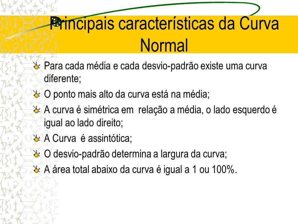 Curva Normal Tem a forma de sino, a média fica no centro da distribuição e o desvio-padrão representa a forma da curva, mais pontiaguda ou mais achata