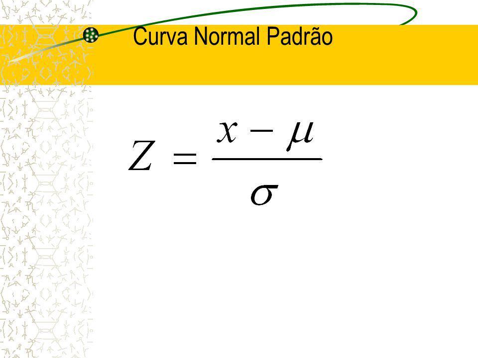 As probabilidades da Curva Normal são dadas pela área abaixo da curva, que são obtidas através de uma tabela Padrão, ou tabela Z. A probabilidade de u