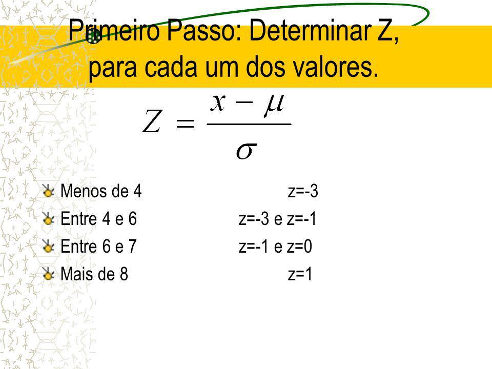 Exemplo: Uma turma de CSON obteve em P1 média 7 e desvio- padrão1. Determine a probabilidade de que um aluno aleatoriamente selecionado tenha tirado M