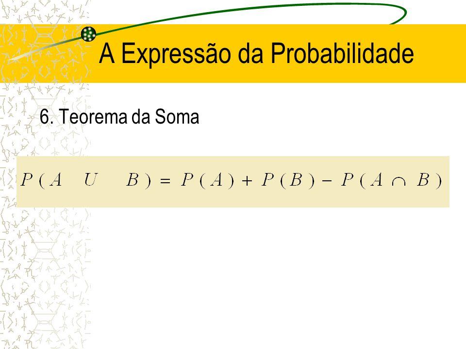 A Expressão da Probabilidade 5. A probabilidade do complementar de A é