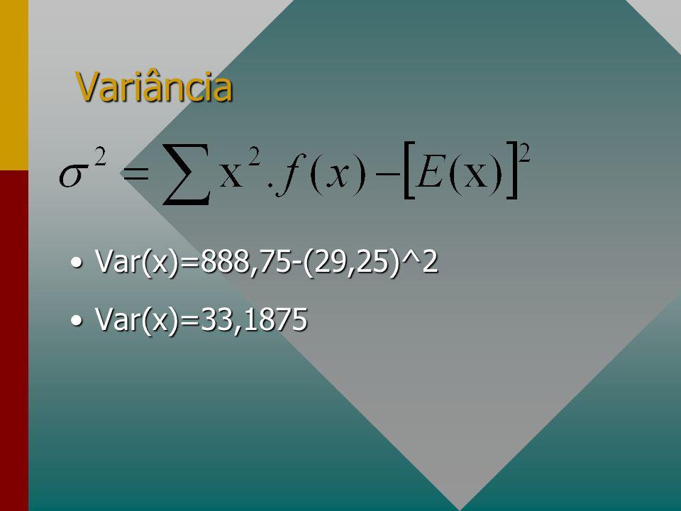 EXERCÍCIO 3: Determine a Variância para o exercício anterior. x f(x)x f(x) 20 0,2020 0,20 25 0,1525 0,15 30 0,2530 0,25 35 0,4035 0,40 Total1Total1 x.