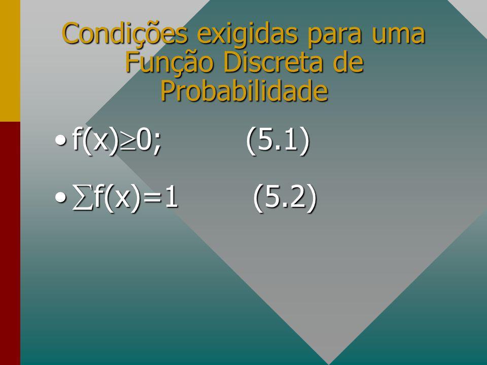 Distribuições Discretas de Probabiliade Exemplo: Número de automóveis vendidos da MD Motors Xf(x) 00,18 10,39 20,24 30,14 40,04 50,01 Total1