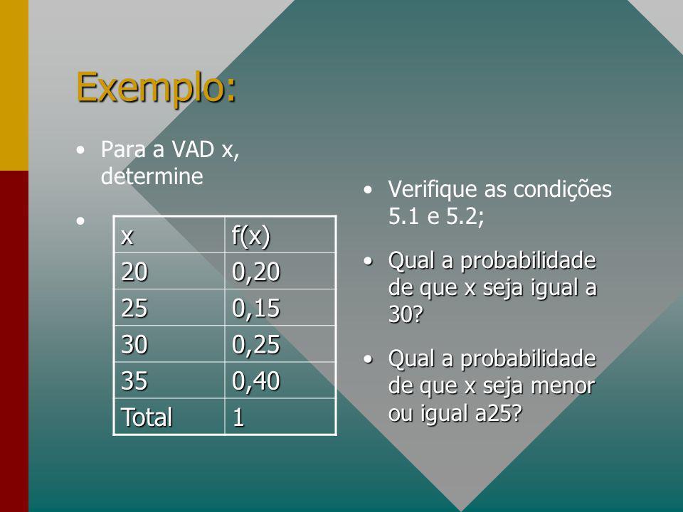 Condições exigidas para uma Função Discreta de Probabilidade f(x) 0; (5.1)f(x) 0; (5.1) f(x)=1 (5.2) f(x)=1 (5.2)