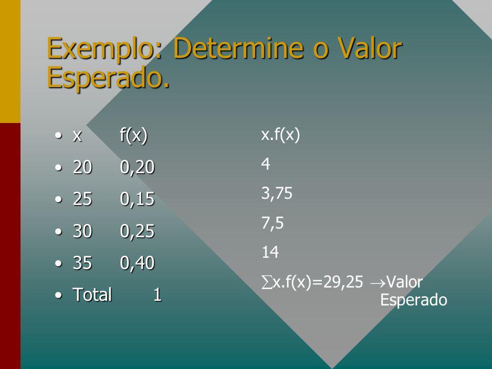 Valor Esperado e Variância Valor esperado E(X)= x.f(x)