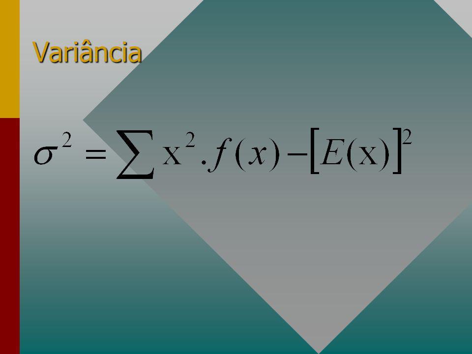 Exemplo: Determine o Valor Esperado. x f(x)x f(x) 20 0,2020 0,20 25 0,1525 0,15 30 0,2530 0,25 35 0,4035 0,40 Total1Total1 x.f(x) 4 3,75 7,5 14 x.f(x)