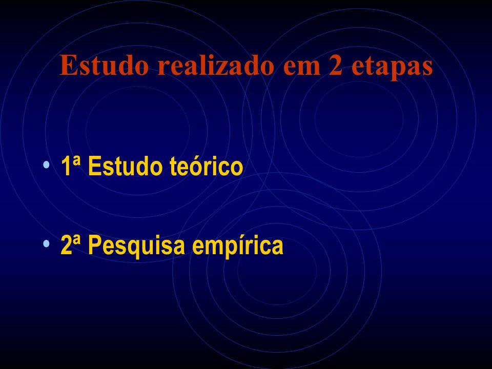 Estudo realizado em 2 etapas 1ª Estudo teórico 2ª Pesquisa empírica