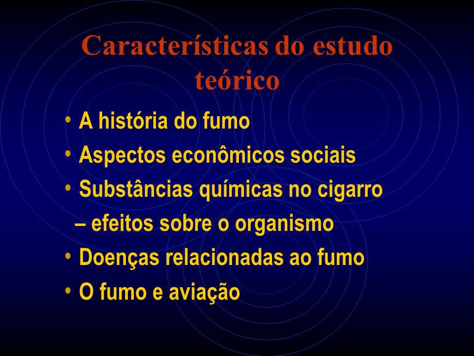 Características do estudo teórico A história do fumo Aspectos econômicos sociais Substâncias químicas no cigarro – efeitos sobre o organismo Doenças r