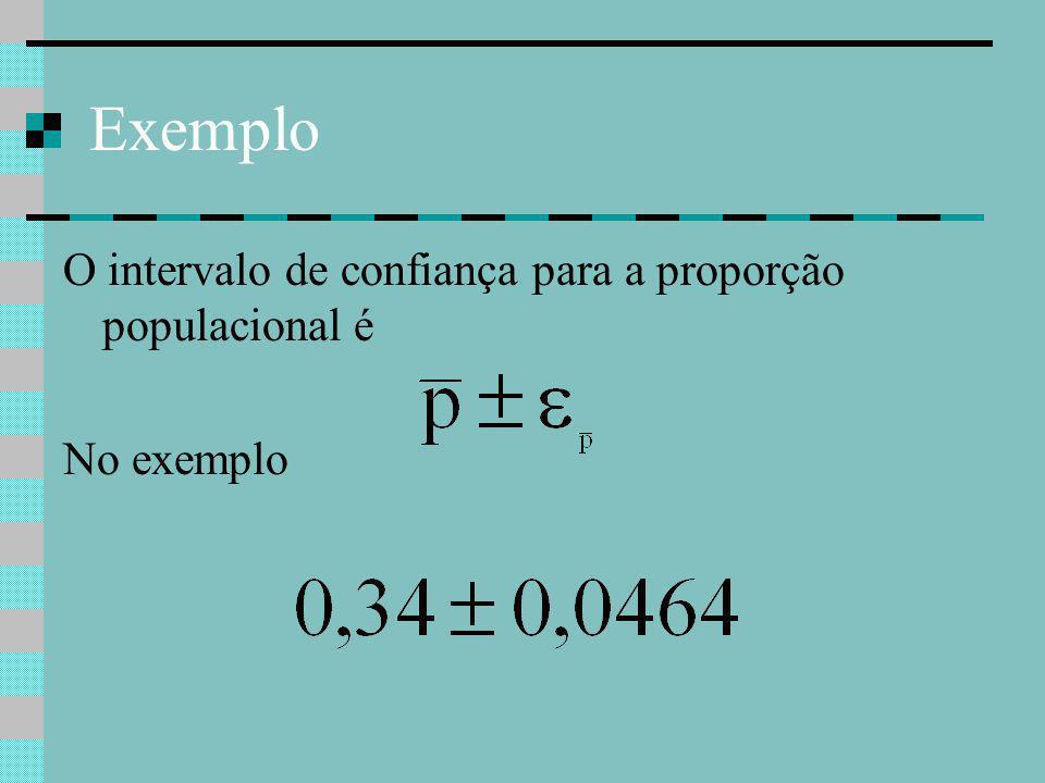 Exemplo O intervalo de confiança para a proporção populacional é No exemplo
