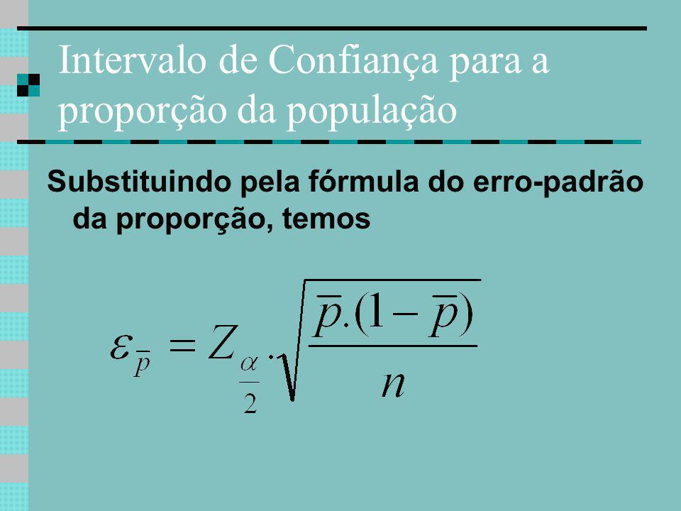 Intervalo de Confiança para a proporção da população Substituindo pela fórmula do erro-padrão da proporção, temos