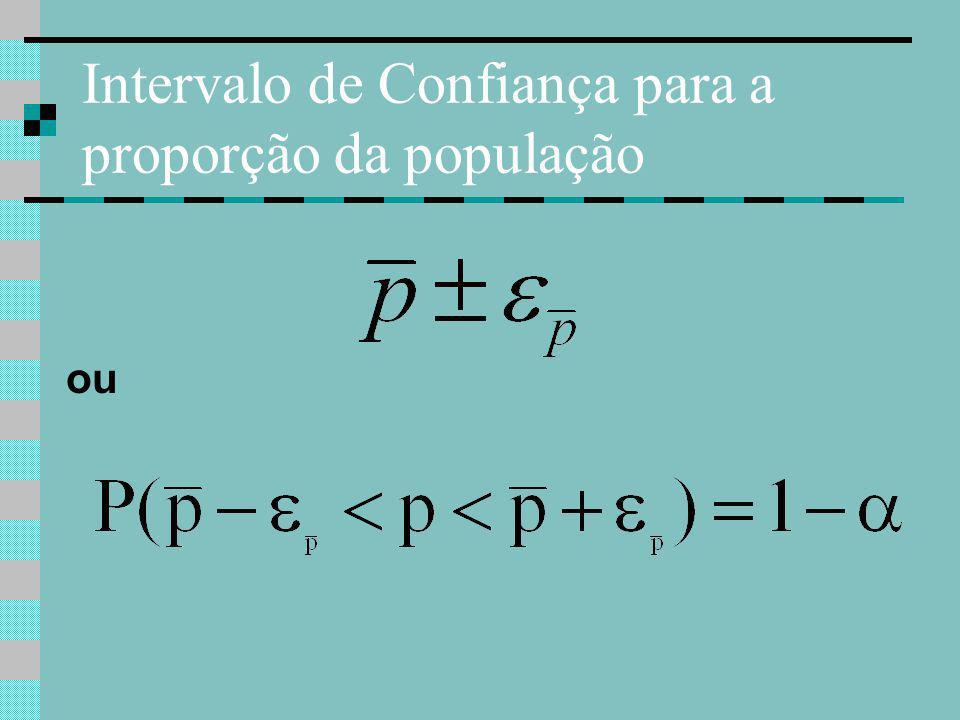 Intervalo de Confiança para a proporção da população O intervalo de confiança para a proporção populacional é