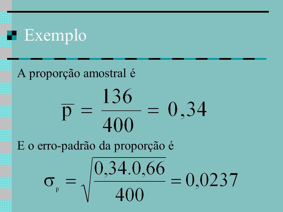 Exemplo A proporção amostral é E o erro-padrão da proporção é