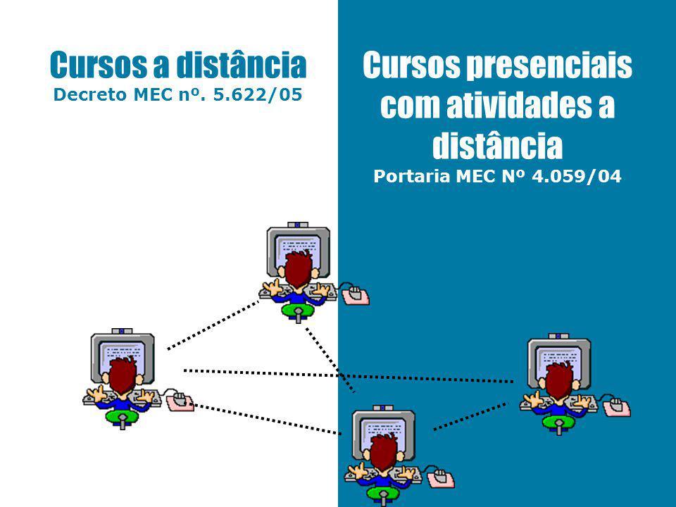 Cursos a distância Decreto MEC nº. 5.622/05 Cursos presenciais com atividades a distância Portaria MEC Nº 4.059/04