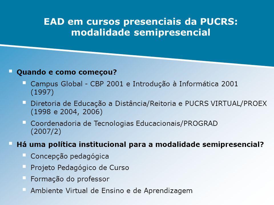 Quando e como começou? Campus Global - CBP 2001 e Introdução à Informática 2001 (1997) Diretoria de Educação a Distância/Reitoria e PUCRS VIRTUAL/PROE