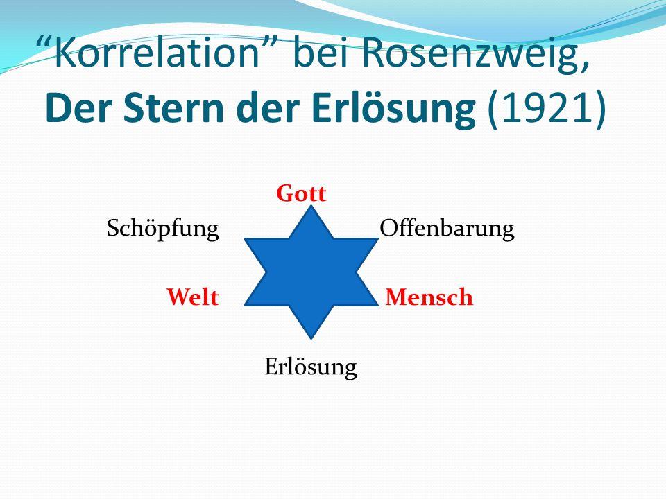 Korrelation bei Rosenzweig, Der Stern der Erlösung (1921) Gott Schöpfung Offenbarung Welt Mensch Erlösung