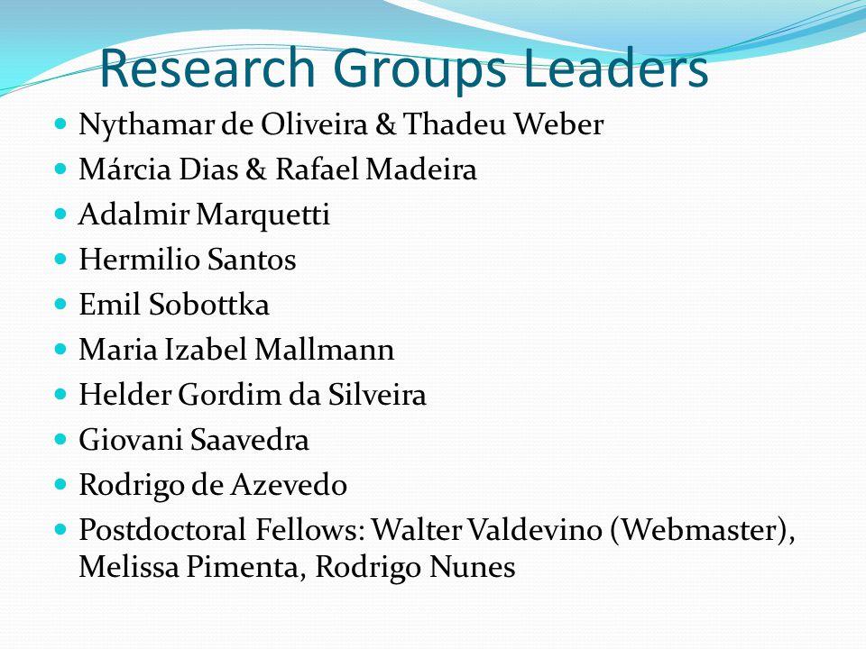 Research Groups Leaders Nythamar de Oliveira & Thadeu Weber Márcia Dias & Rafael Madeira Adalmir Marquetti Hermilio Santos Emil Sobottka Maria Izabel
