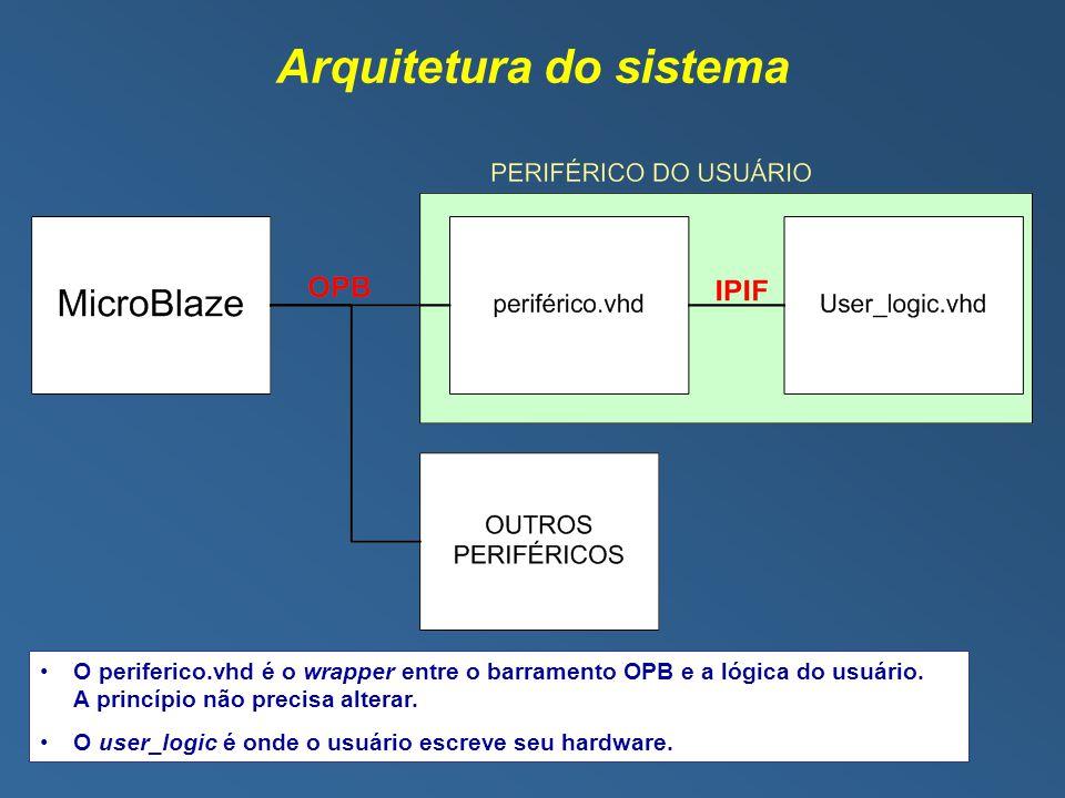 Arquitetura do sistema O periferico.vhd é o wrapper entre o barramento OPB e a lógica do usuário.