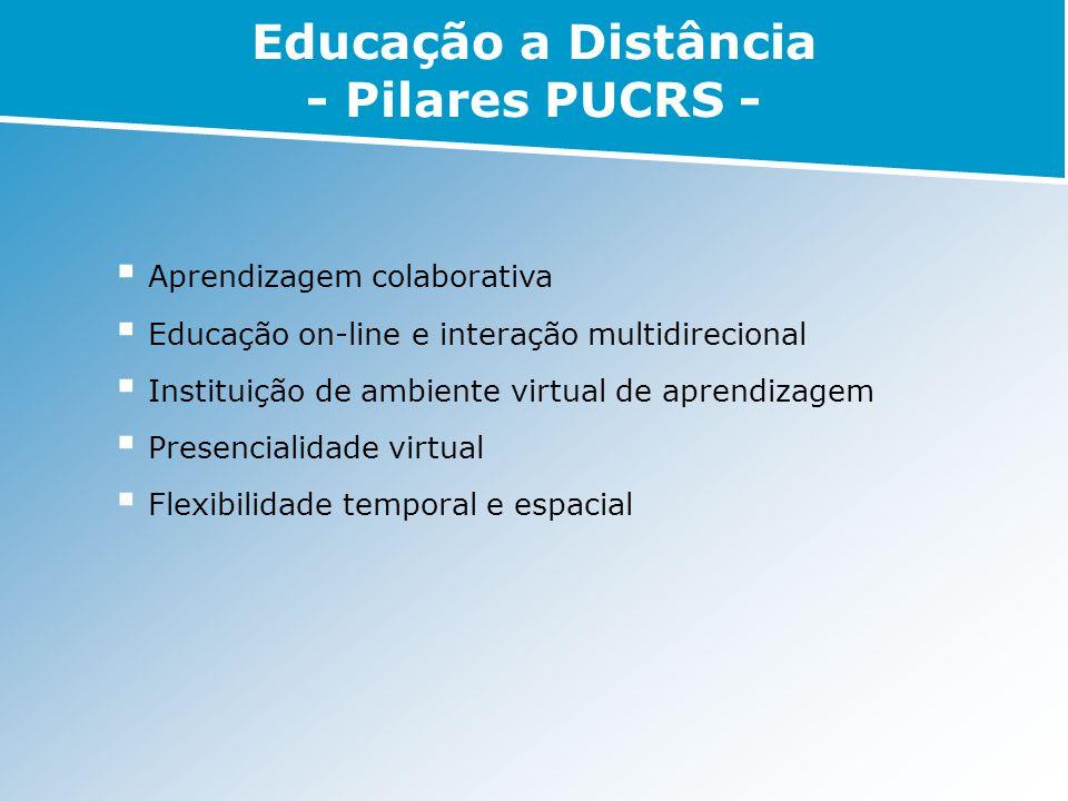 Educação a Distância - Pilares PUCRS - Aprendizagem colaborativa Educação on-line e interação multidirecional Instituição de ambiente virtual de apren