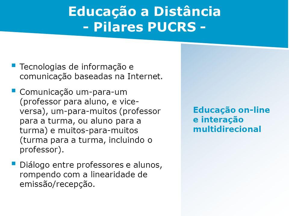 Educação on-line e interação multidirecional Tecnologias de informação e comunicação baseadas na Internet. Comunicação um-para-um (professor para alun