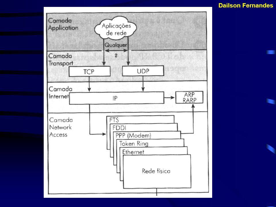Dailson Fernandes VISÃO GERAL: As vezes é útil visualizar esses protocolos importantes em segundo plano contra a tela de fundo do sistema de camadas descrito anteriormente.