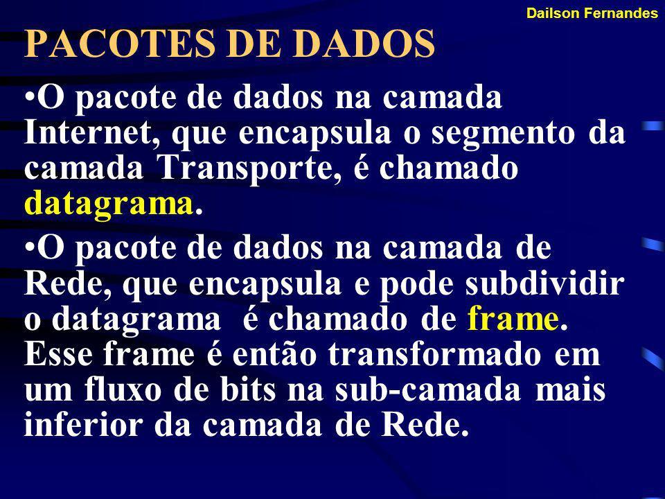 Dailson Fernandes PACOTES DE DADOS O pacote de dados criado na camada de Aplicação é chamado de Mensagem. O pacote criado na camada Transporte, que en