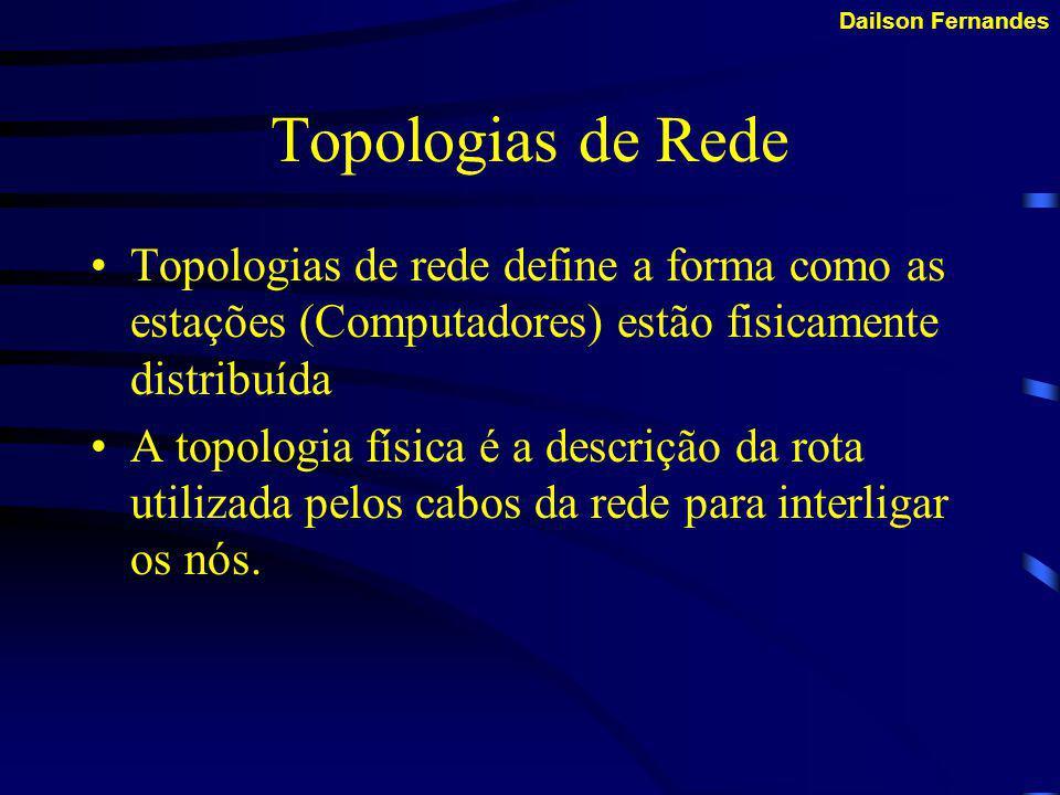 Dailson Fernandes Topologias