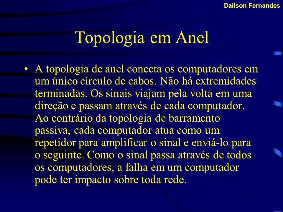 Dailson Fernandes Topologia em Estrela