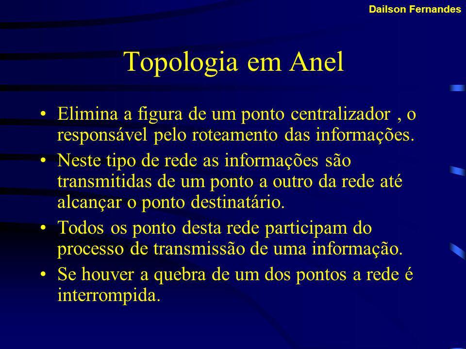 Dailson Fernandes Topologia em Anel A topologia de anel conecta os computadores em um único círculo de cabos.