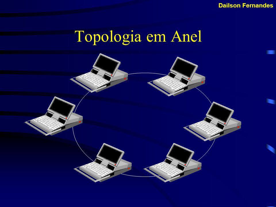 Dailson Fernandes Topologia em Anel Elimina a figura de um ponto centralizador, o responsável pelo roteamento das informações. Neste tipo de rede as i