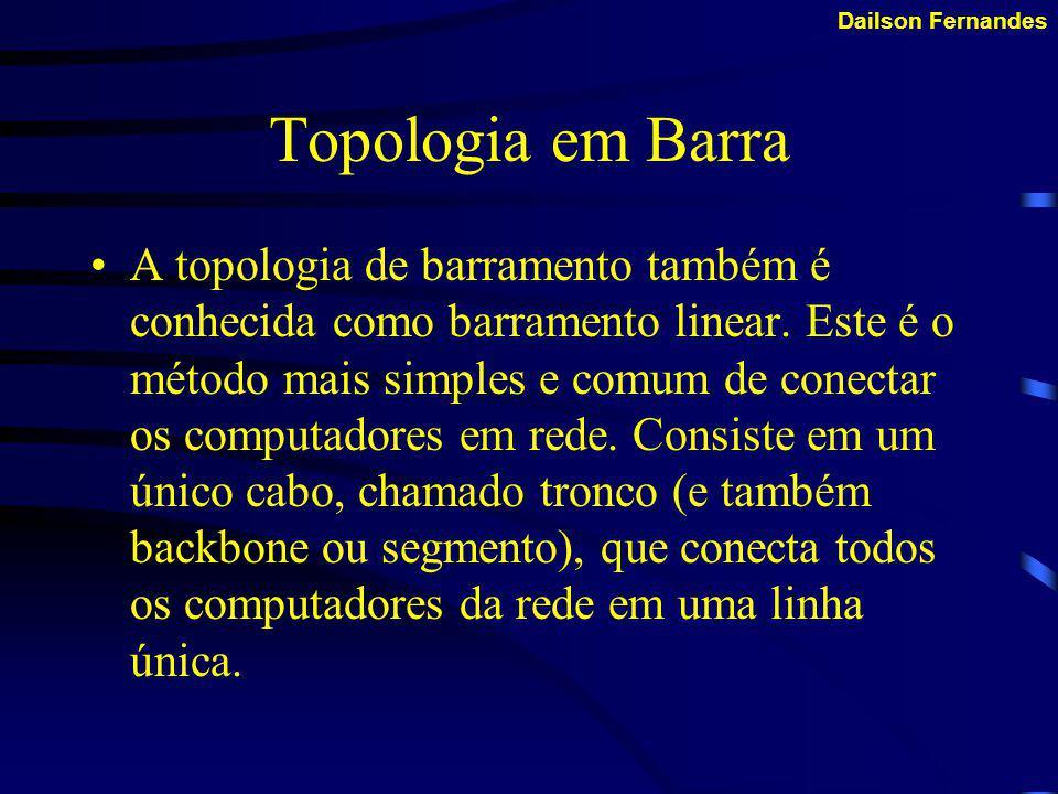 Dailson Fernandes Topologia em Anel