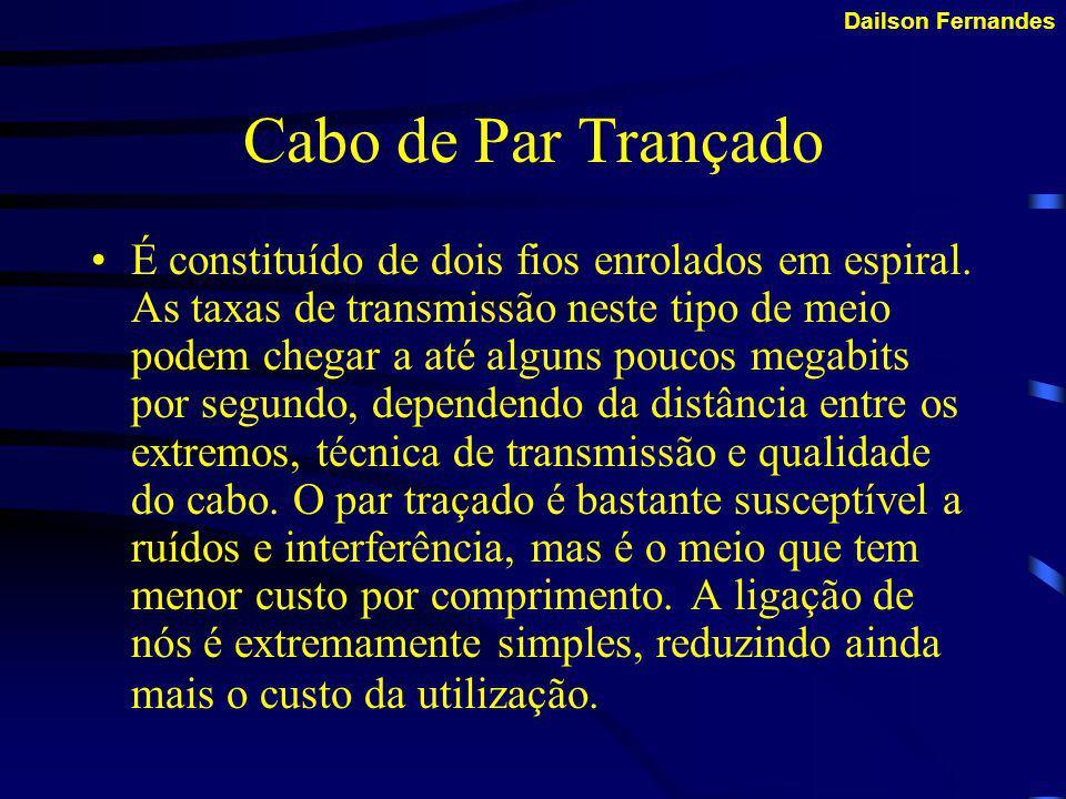Cabo Coaxial Em certa época, cabo coaxial era o tipo de cabeamento de rede mais amplamente utilizado. É composto de um condutor interno circundando po