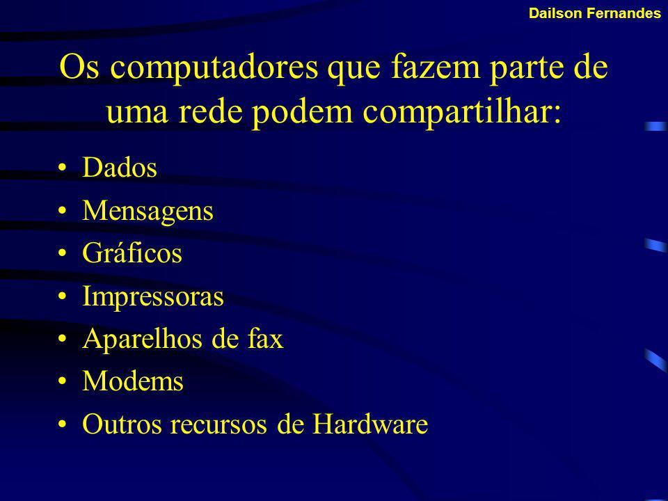 Dailson Fernandes Os computadores que fazem parte de uma rede podem compartilhar: Dados Mensagens Gráficos Impressoras Aparelhos de fax Modems Outros recursos de Hardware