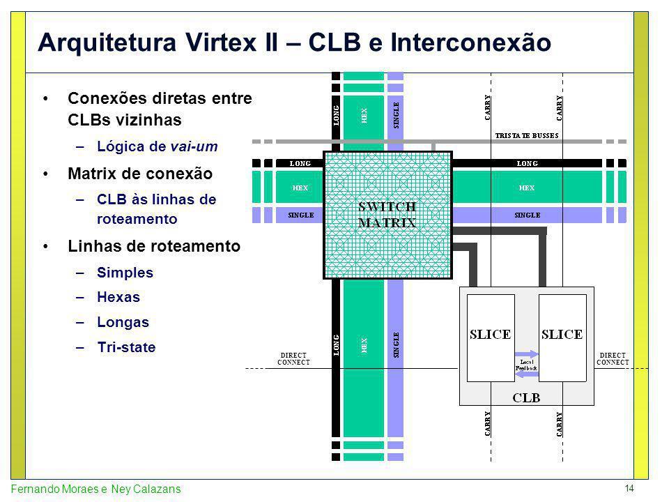 14 Fernando Moraes e Ney Calazans Arquitetura Virtex II – CLB e Interconexão Conexões diretas entre CLBs vizinhas –Lógica de vai-um Matrix de conexão