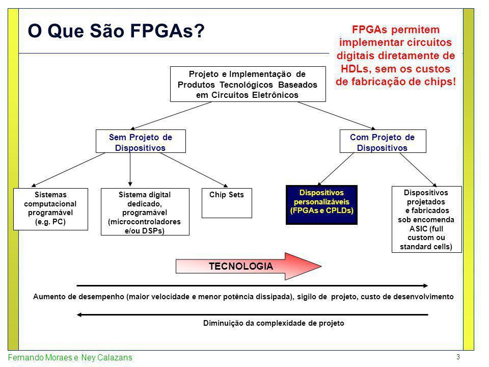 3 Fernando Moraes e Ney Calazans O Que São FPGAs? Sem Projeto de Dispositivos Com Projeto de Dispositivos Chip SetsSistema digital dedicado, programáv