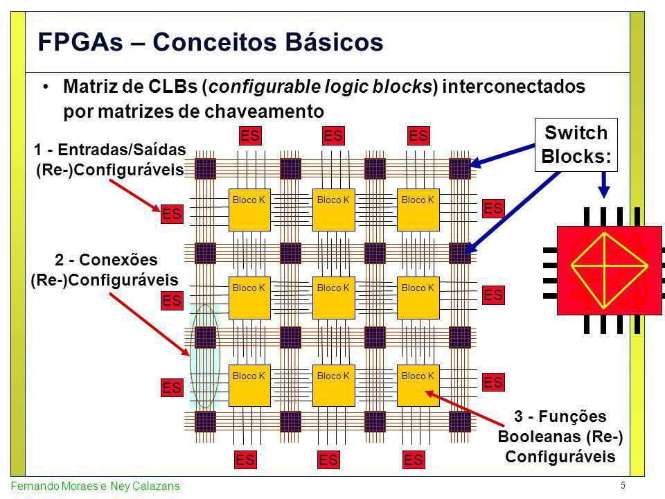5 Fernando Moraes e Ney Calazans FPGAs – Conceitos Básicos Bloco K ES 1 - Entradas/Saídas (Re-)Configuráveis 2 - Conexões (Re-)Configuráveis 3 - Funções Booleanas (Re-) Configuráveis Matriz de CLBs (configurable logic blocks) interconectados por matrizes de chaveamento Switch Blocks: